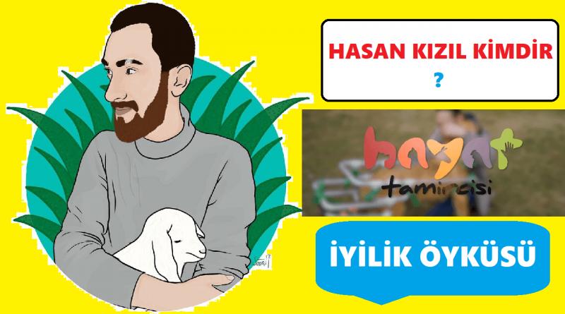 Hasan Zeyd Kızıl